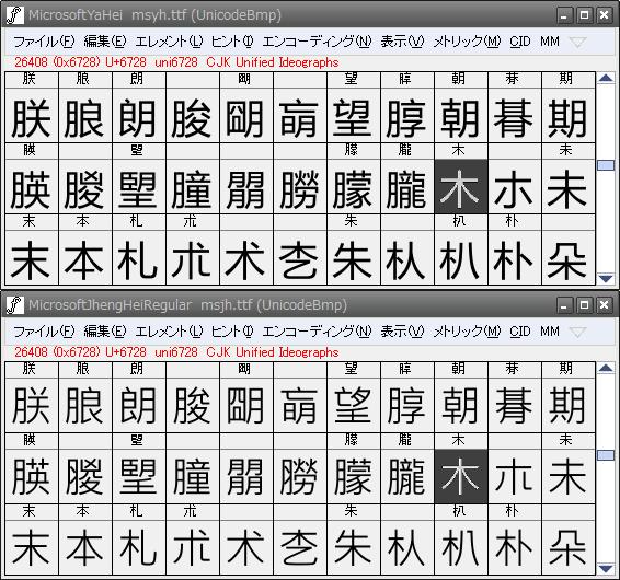 上: MIcrosoft YaHei  下: MIcrosoft JhengHei