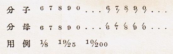 斜めの分数を組むための活字