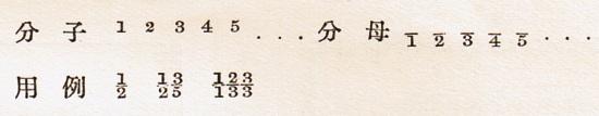 縦の分数を組むための活字
