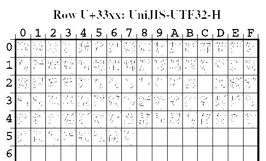 Adobe-Japan1-6 と Unicode の組文字