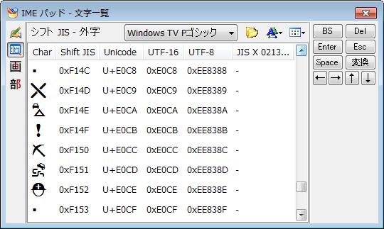 個別「IME パッドで Windows TV ...