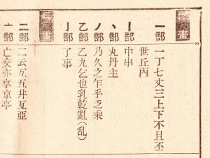 「週報」の(修正)標準漢字表