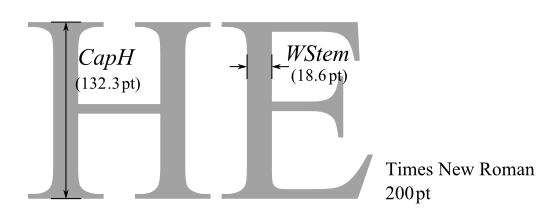 PANOSE 1.0 の Weight 計測例