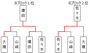 f:id:mashimain:20180826230252p:plain