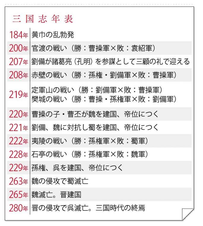f:id:mashino1986:20200321103431p:plain