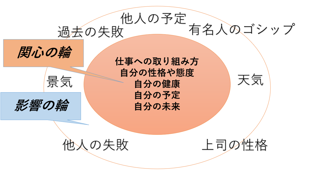 f:id:mashino1986:20200605095338p:plain