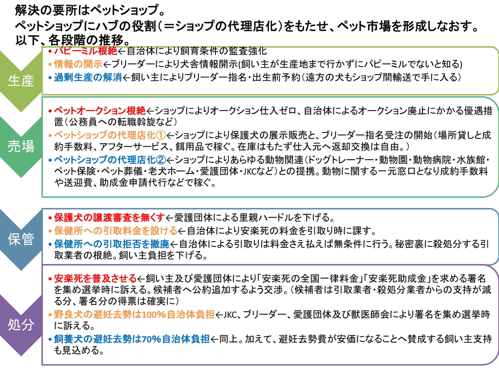 f:id:mashirokurosou:20180926165806j:plain