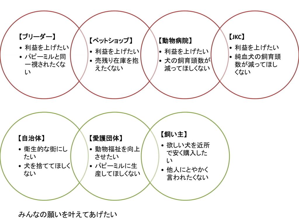 f:id:mashirokurosou:20180926165822j:plain