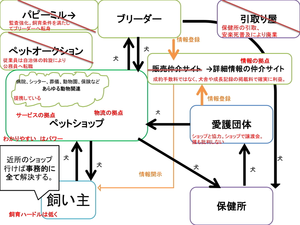f:id:mashirokurosou:20180929131917j:plain