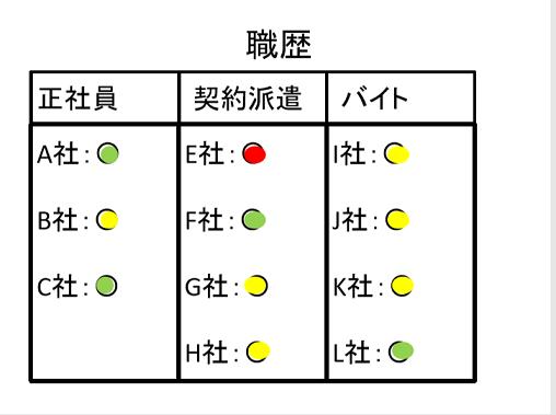 f:id:mashirokurosou:20190429080820p:plain