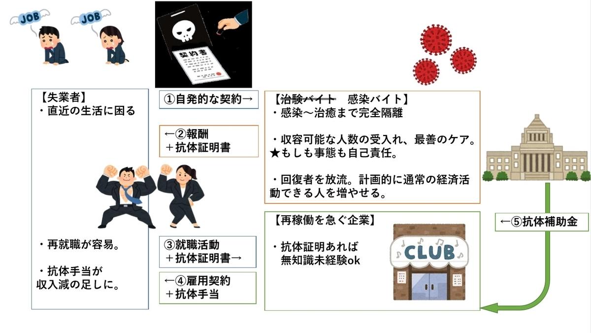 f:id:mashirokurosou:20200419183951j:plain
