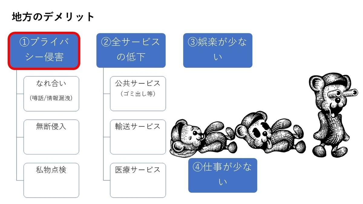 f:id:mashirokurosou:20200627133710j:plain