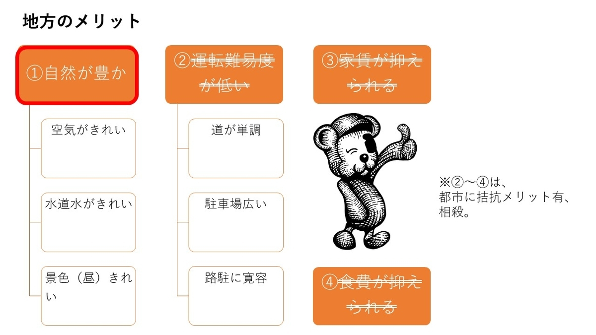 f:id:mashirokurosou:20200629163514j:plain