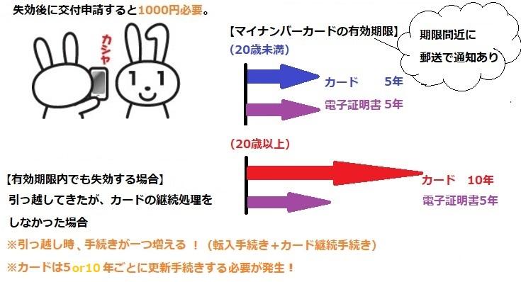 f:id:mashirokurosou:20200805233042j:plain