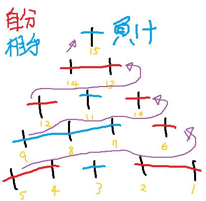 f:id:mashirotan:20161022235831p:plain