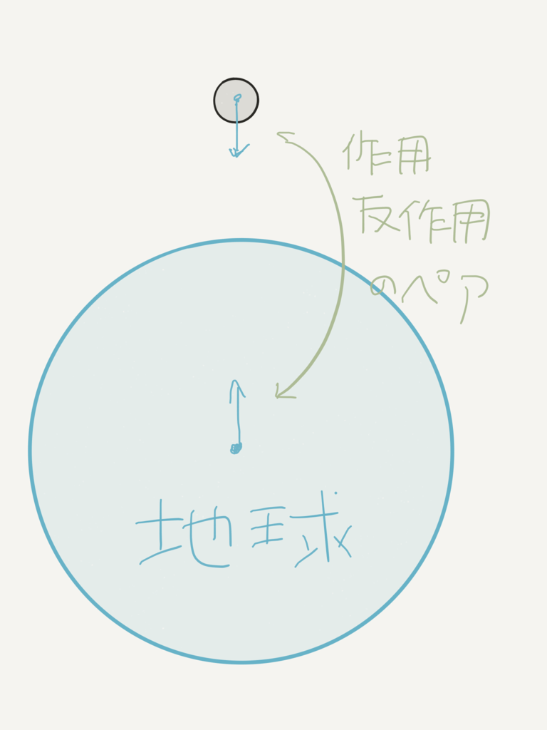 f:id:mashiroyuya:20170709155118p:plain:w300