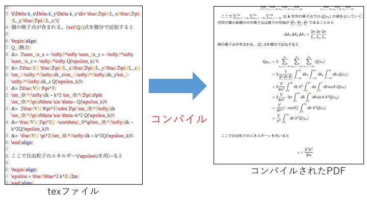 f:id:mashiroyuya:20170828152816p:plain