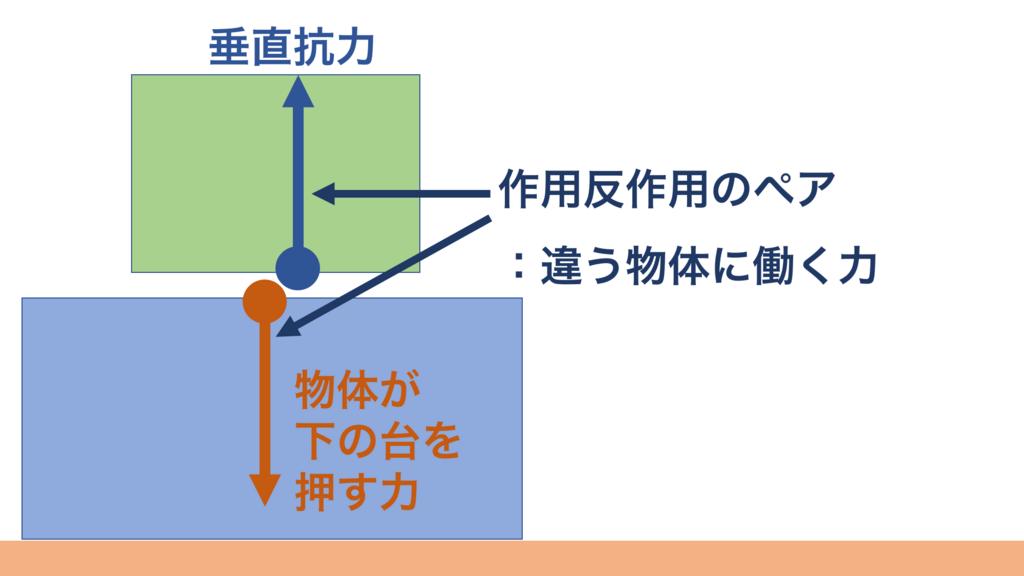 f:id:mashiroyuya:20171222223354p:plain