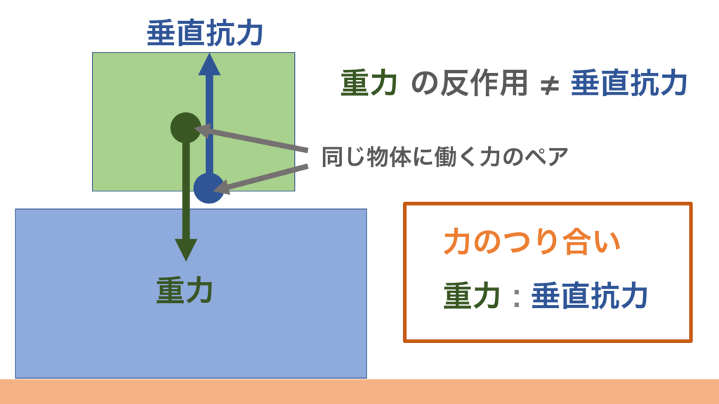 f:id:mashiroyuya:20171222223623p:plain