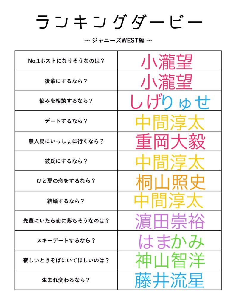 f:id:mashoyoujunban394510:20170317153002j:plain