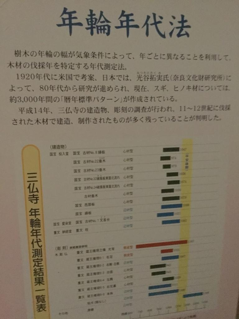 f:id:masigoka55:20180302111607j:plain