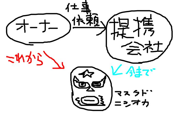 f:id:maskednishioka:20170902093144p:plain