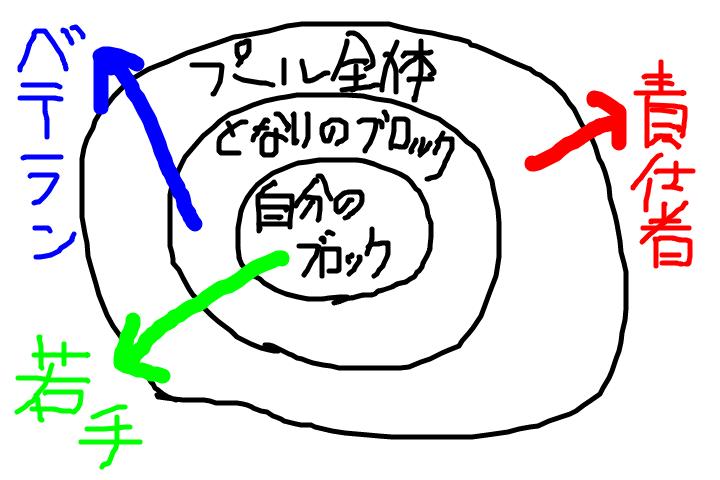 f:id:maskednishioka:20180715152325p:plain