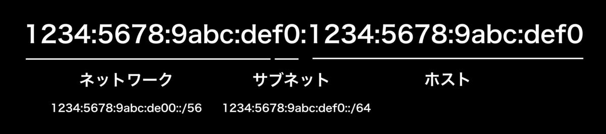 f:id:masm11:20191216212151p:plain