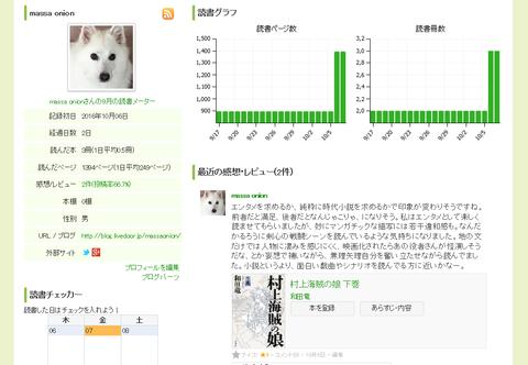 読書メーター(4)