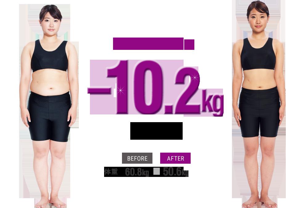 f:id:massa55-yonekura:20170718225842p:plain