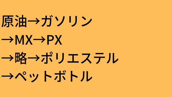 原油→ガソリン→MX→PX→ポリエステル→ペットボトル
