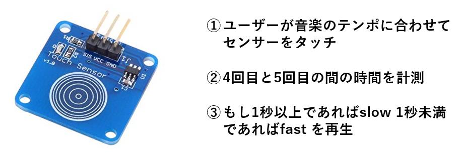 f:id:massiro-myaon:20180924130005p:plain
