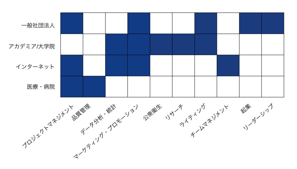 f:id:massy535:20180731000548p:plain