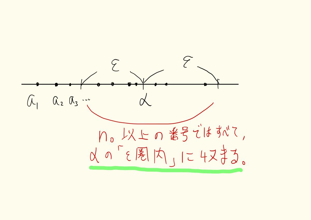 f:id:master_asia_1969:20190521230147p:plain