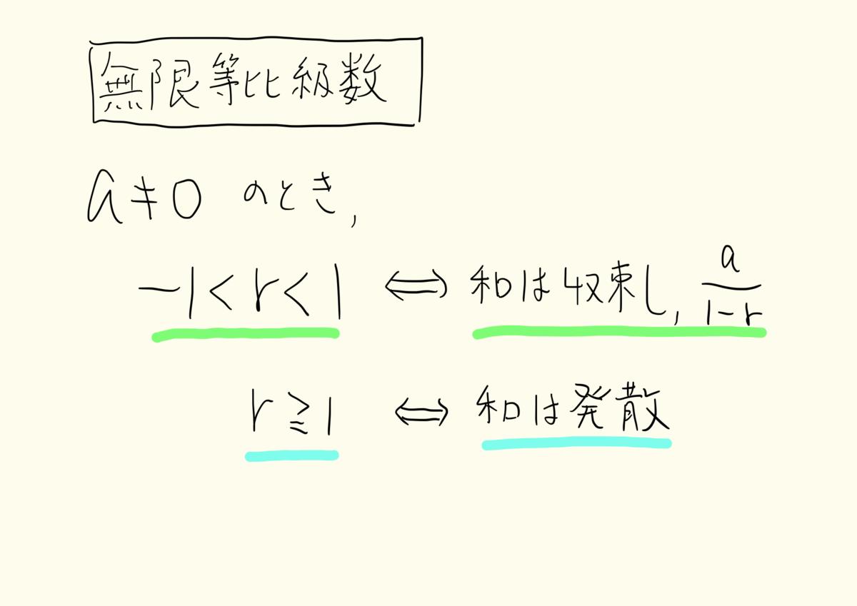 f:id:master_asia_1969:20190524194533p:plain