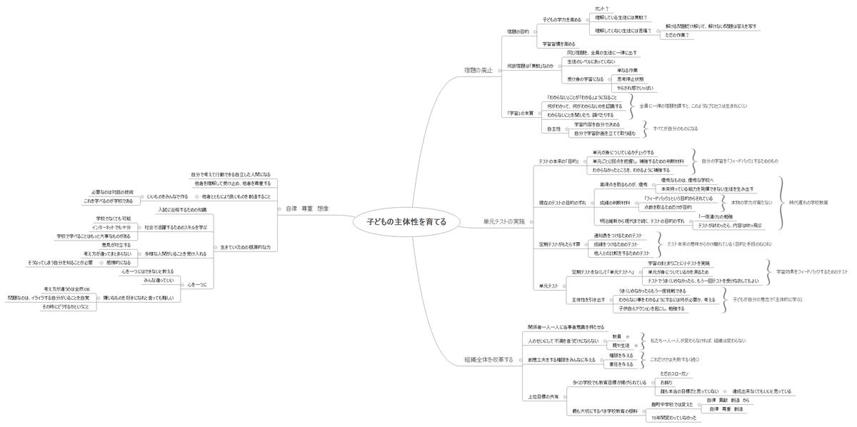 f:id:master_asia_1969:20190811221326p:plain