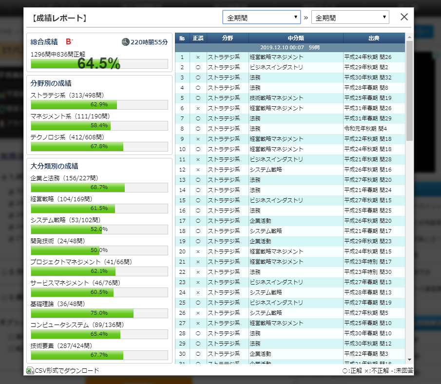 f:id:master_asia_1969:20200118234926p:plain