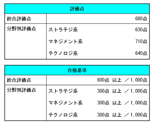 f:id:master_asia_1969:20200119232659p:plain