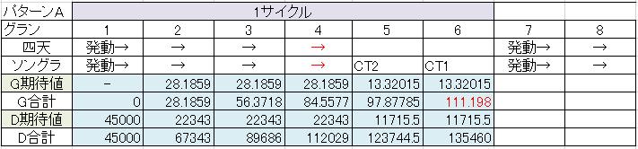 f:id:master_hikoboshi:20160417133312p:plain
