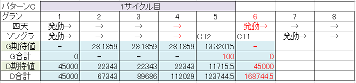 f:id:master_hikoboshi:20160417135132p:plain