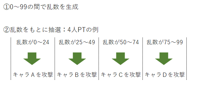 f:id:master_hikoboshi:20170709105209p:plain