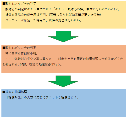 f:id:master_hikoboshi:20170709201653p:plain