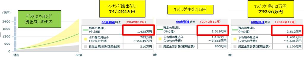 f:id:master_k:20180706174300p:plain
