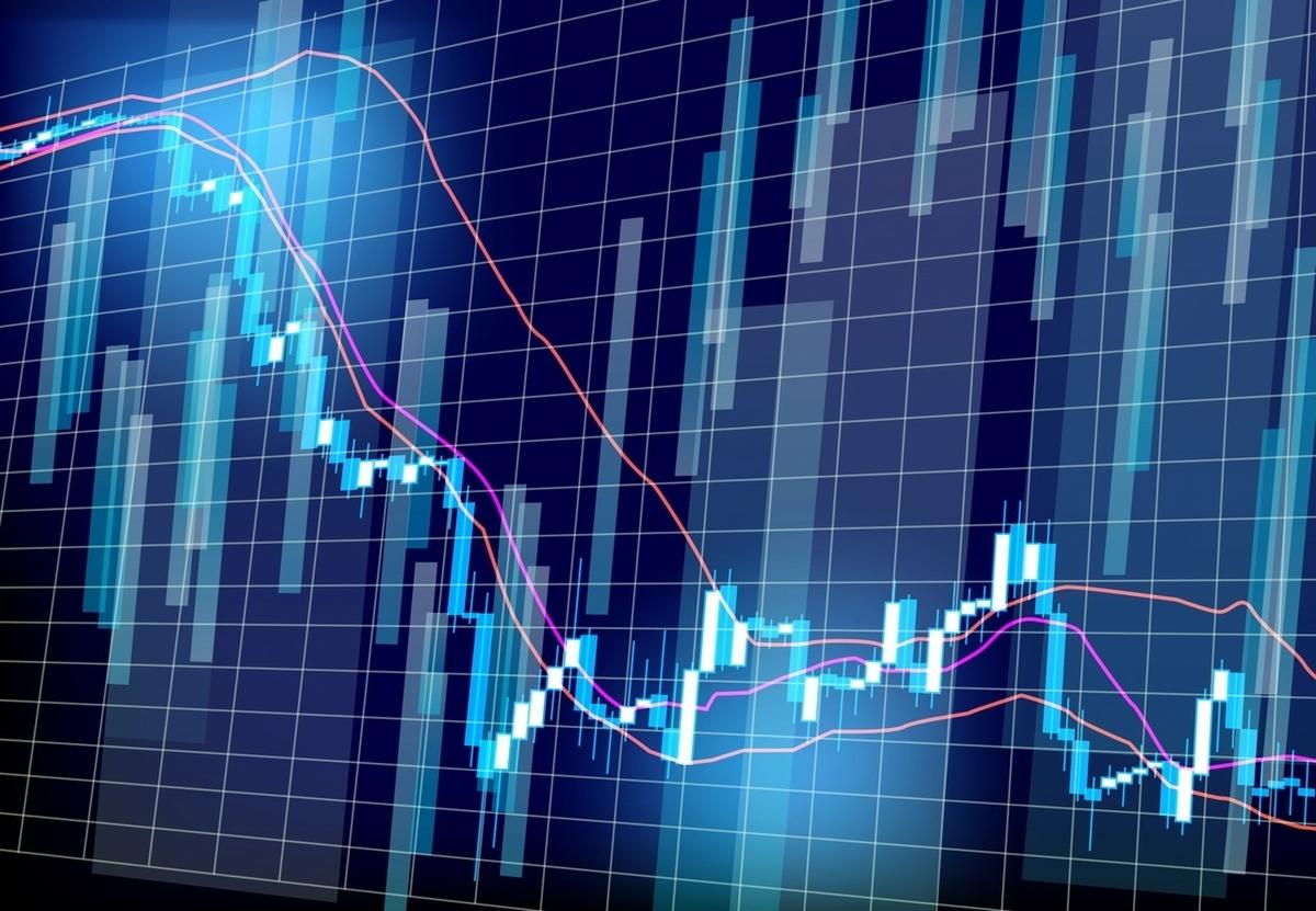 裁定買い残高の予測値から株価ボトムを予測
