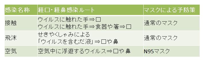 f:id:master_k:20200131181540p:plain