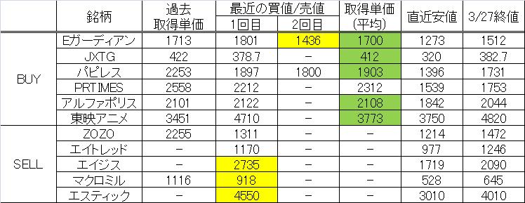 f:id:master_k:20200329162222p:plain
