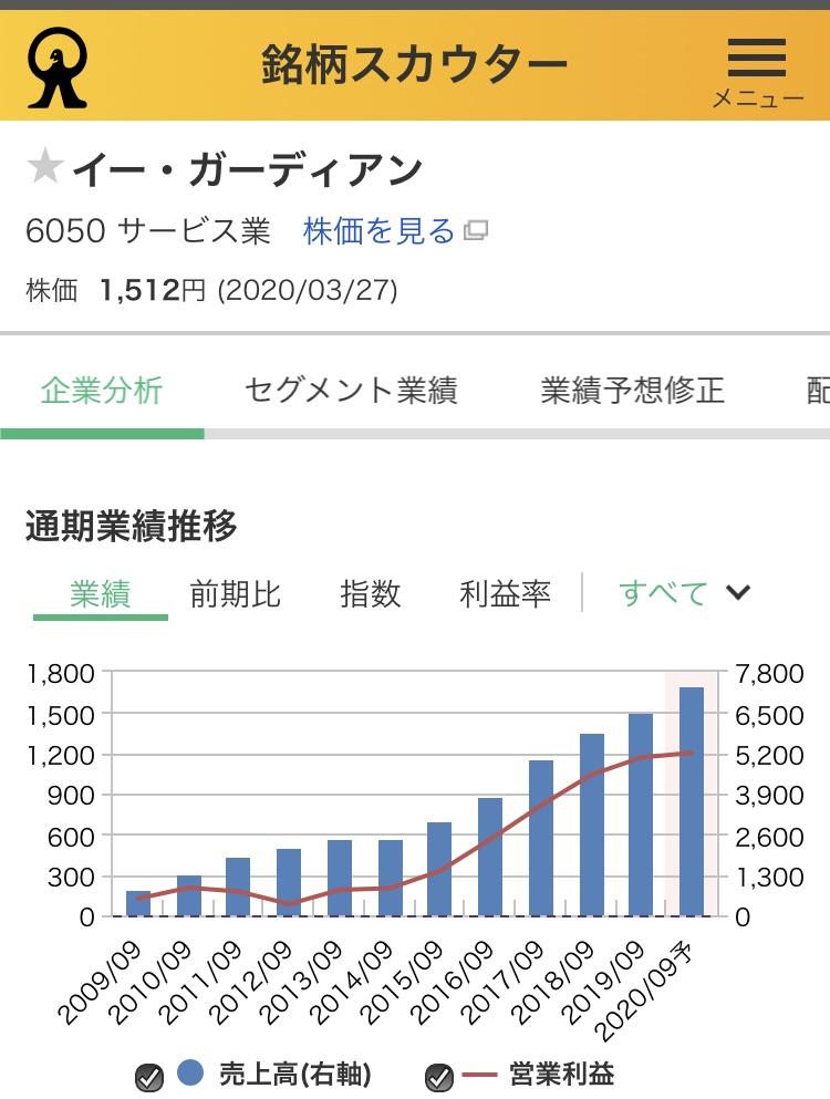 f:id:master_k:20200329162606j:plain