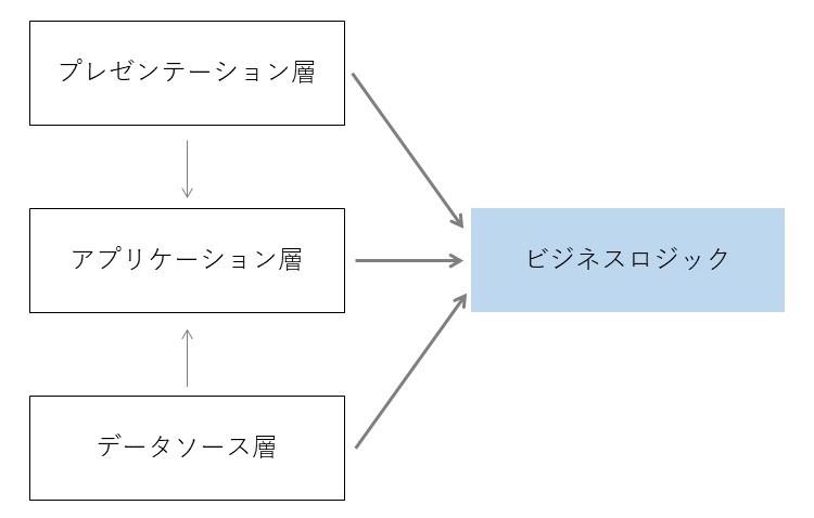 f:id:masuda220:20200527101518j:plain