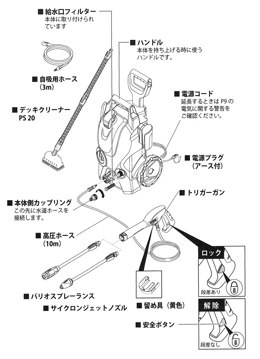 高圧洗浄機の部品図