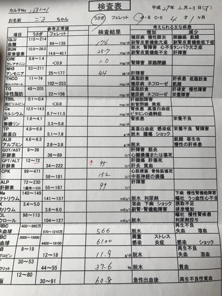 f:id:masuo-anago4649:20170224164935j:plain